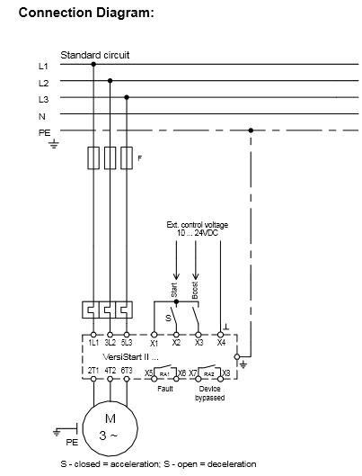 Anslutningschema VS ll [17 - 45A]