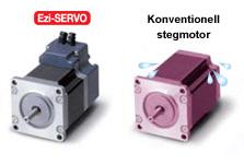 Ezi-SERVO arbetar med lägre temperatur än konventionella stegmotorer