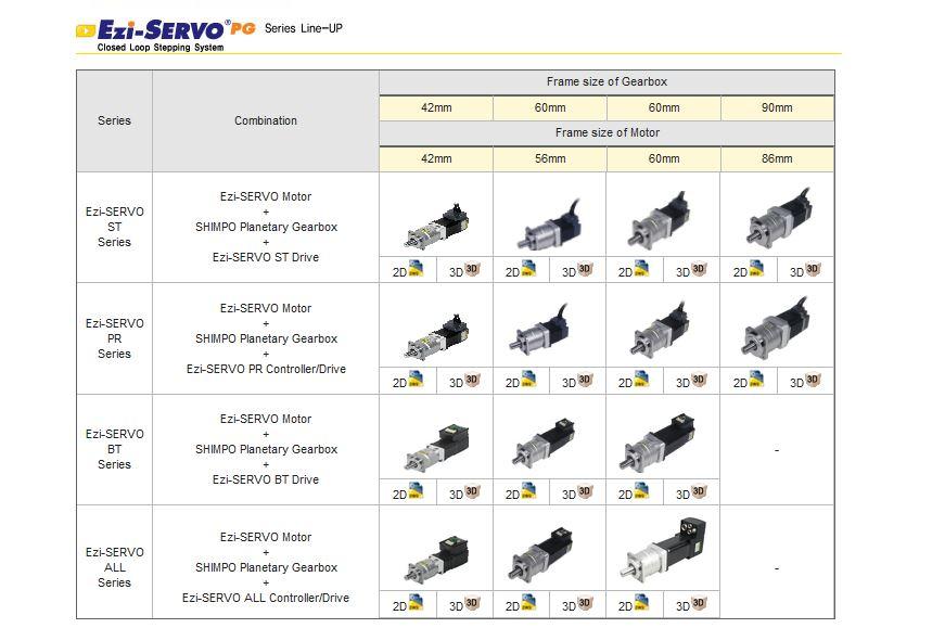 Ezi-SERVO PG _ 2D och 3D-filer