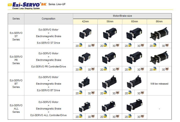 Datablad för mekanisk hållbroms till stegmotor