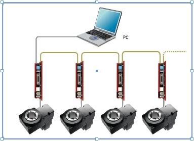 Nätverk Motion Control PC överordnat system