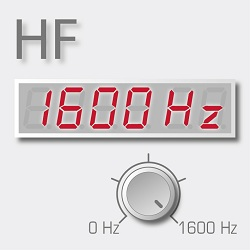 high-speed ServoOne 1600 Hz HF frekvensomriktare