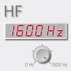 high-speed ServoOne 1600 Hz HF frekvensomriktare