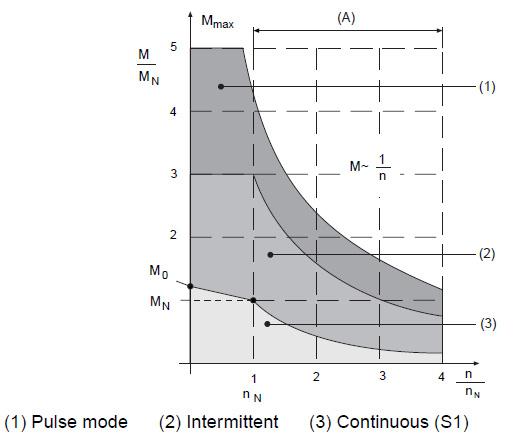 beräkna elmotorns verkningsgrad