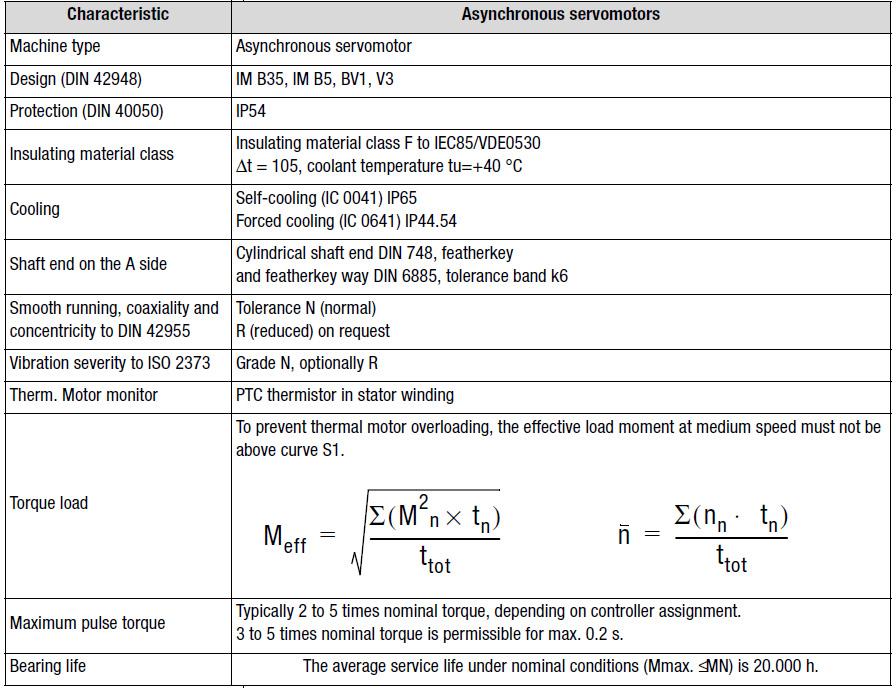 asynkron servomotor teknisk data