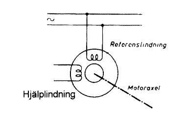 tvåfasmotor
