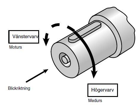 elmotor rotationsriktning
