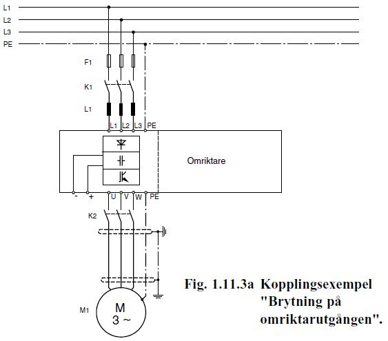 koppling frekvensomritkarutgång