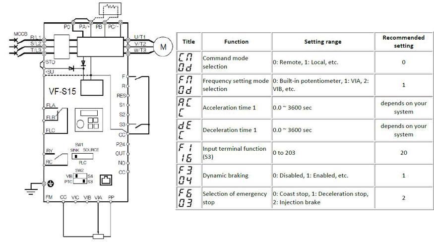 inkopplingsschema skärmaskin frekvensomriktare