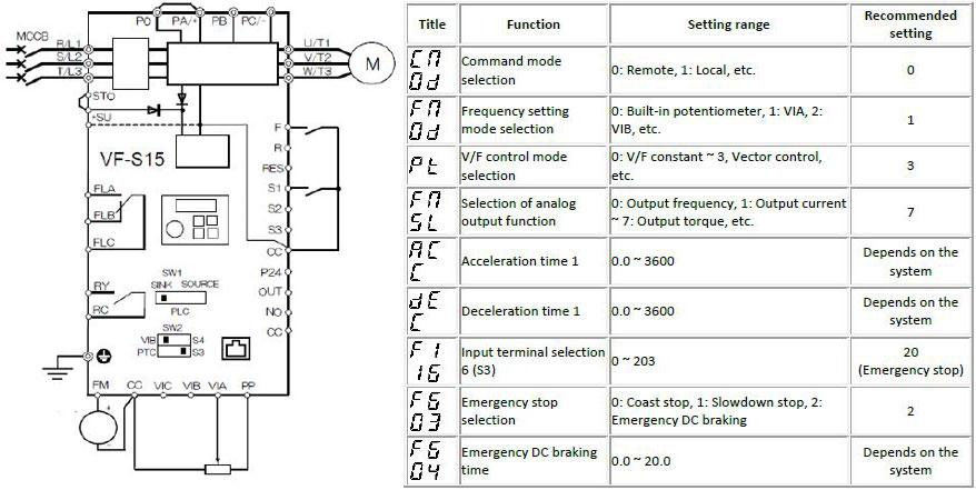 VF-S15 frekvensomritkare kopplingsschema inställningar